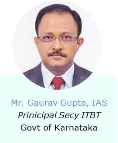gaurav gupta Speaker